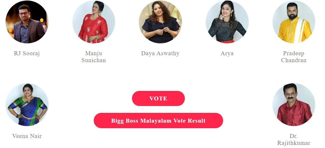 Latest Bigg Boss Nominations Malayalam Week 6